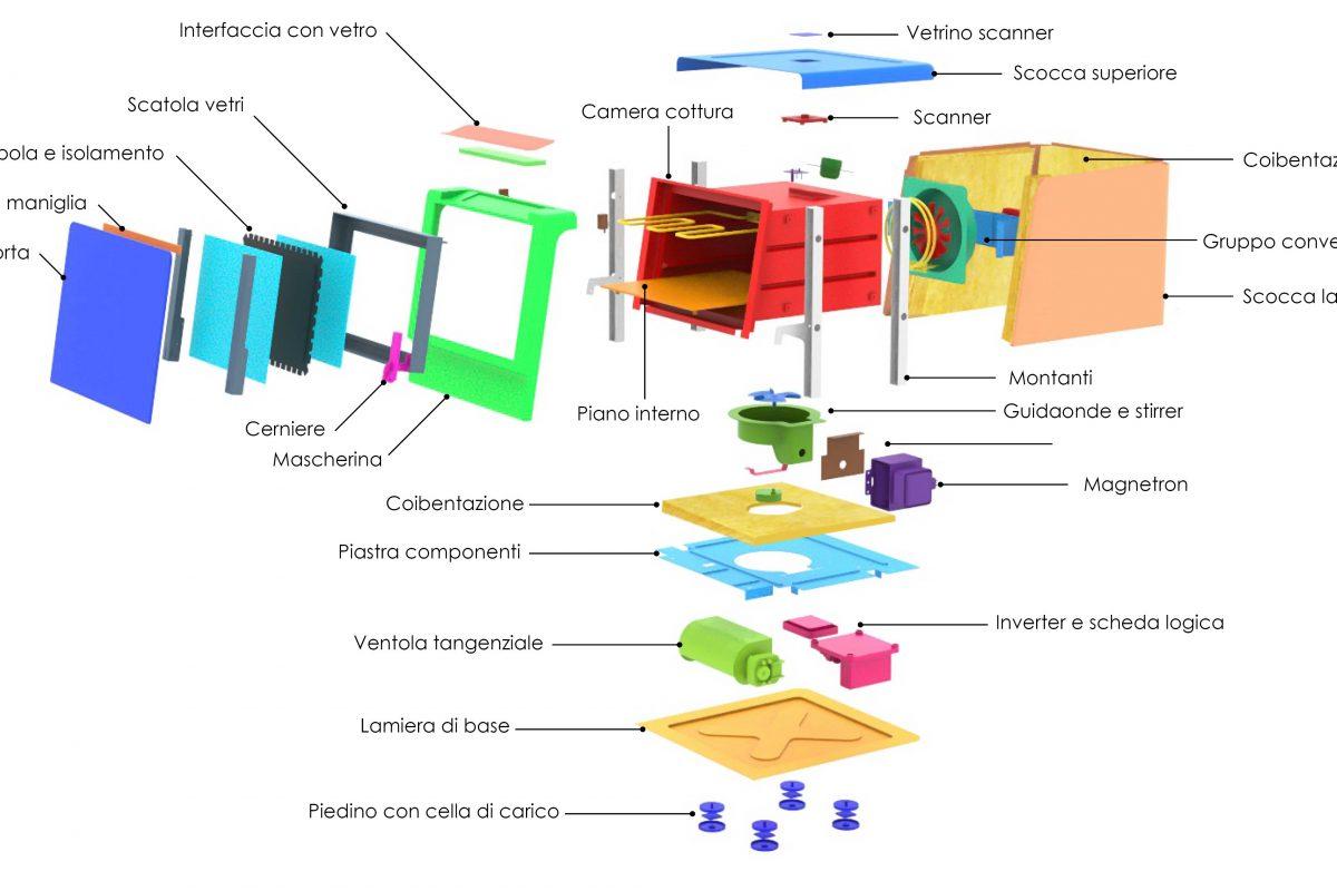 esploso montaggio forno microonde